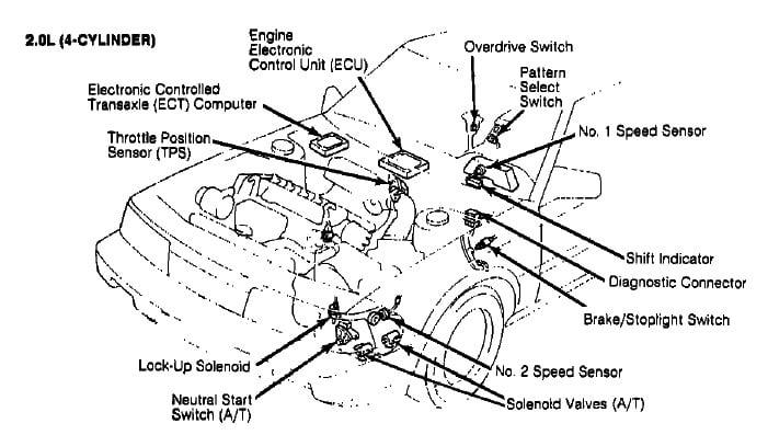 1991 Toyota Camry Radio Wiring Diagram Wiring Diagram Docs Docs Saleebalocchi It