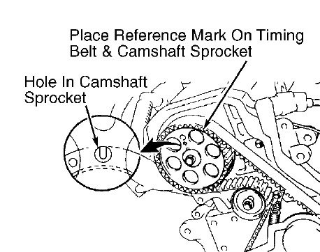5lhm6 Timing Marks 01 Toyota Camry Camshaft
