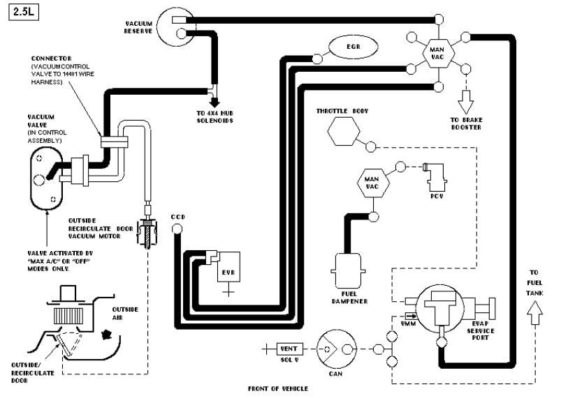 31 1998 Ford Ranger Vacuum Diagram