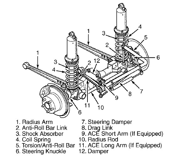 land rover discovery steering diagram
