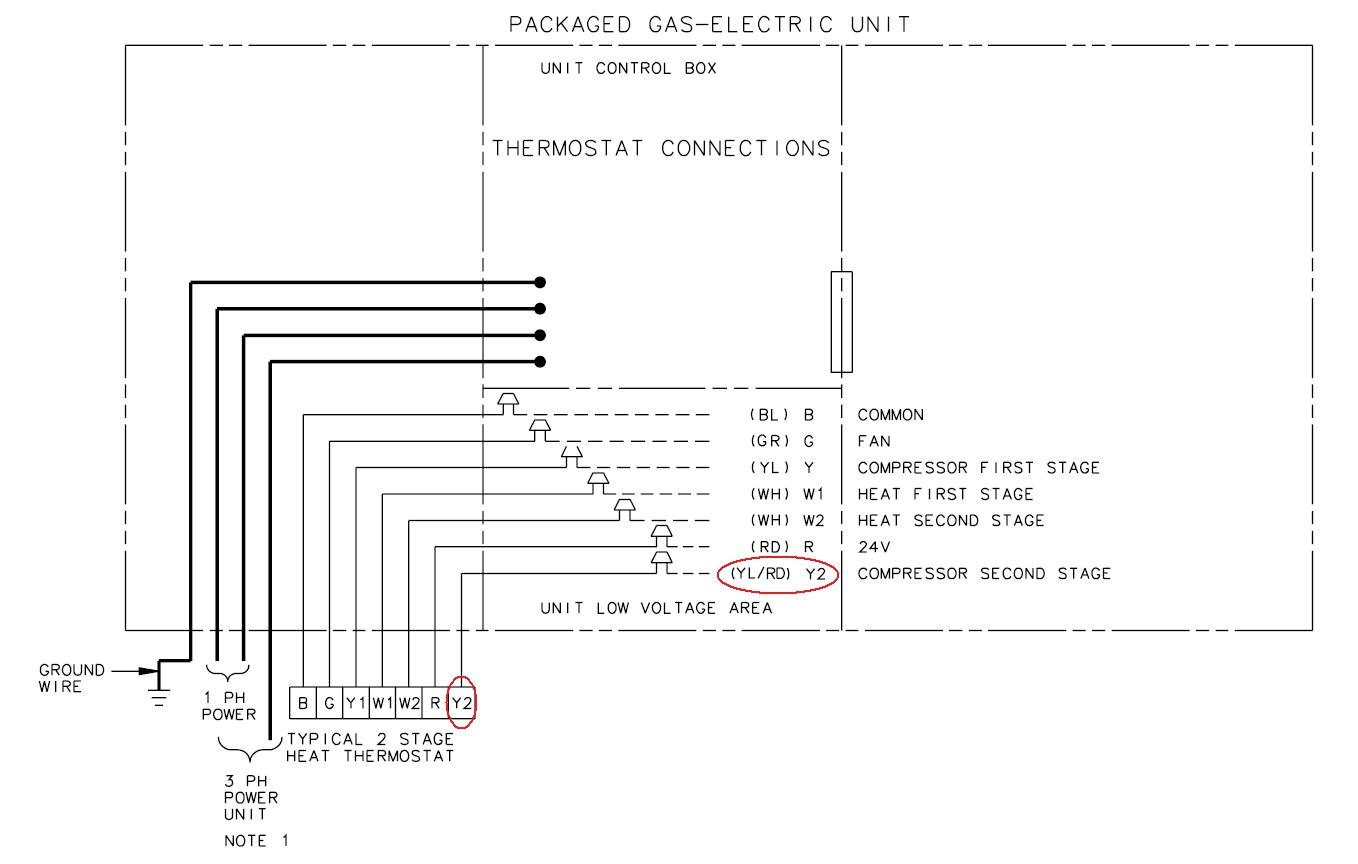 Ive Got A Trane Xl16c Gas Pack That Was Originally Wired To Xl16i Wiring Diagram Full Size Image