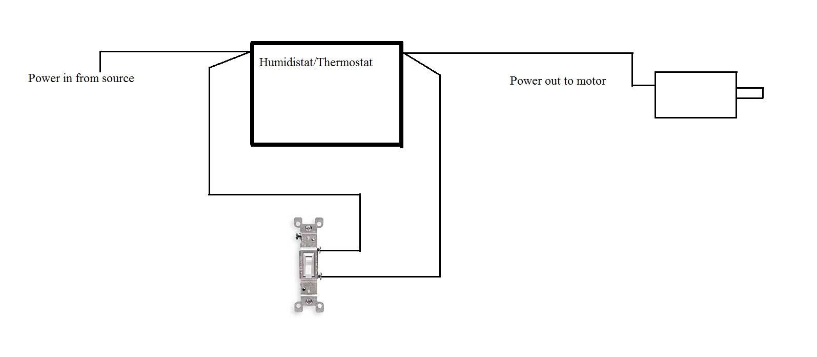 attic fan humidistat wiring diagram bathroom exhaust fan