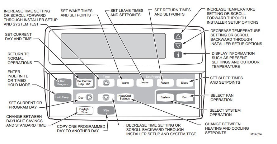 2012 03 31_211850_image1 honeywell chronotherm iii wiring diagram cat5 wiring diagram honeywell chronotherm iv plus wiring diagram at suagrazia.org