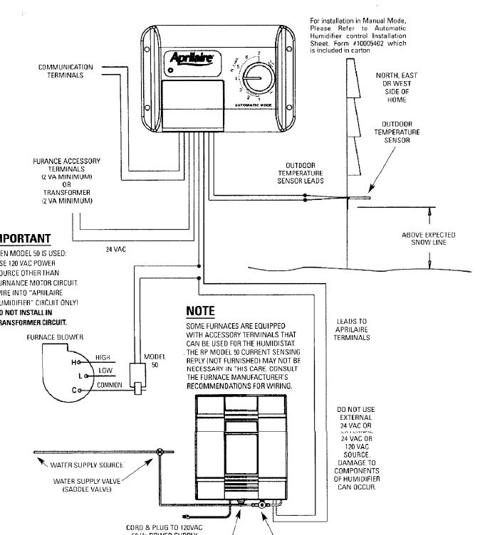carrier humidistat wiring diagram aprilaire humidistat wiring diagrams how do i wire an totalline intellimist m#p110-0009 ...