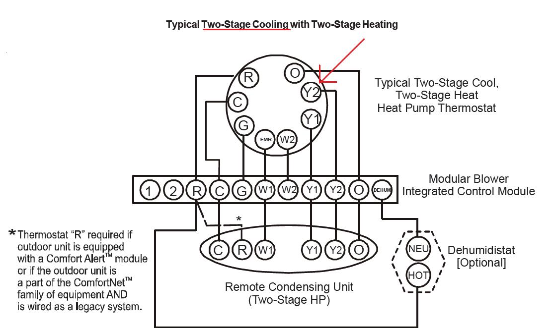 I Am Installing Honeywell Rth7600 Which Will Comtrol A