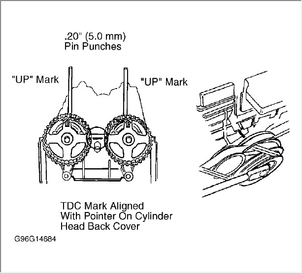How To Correct Rotation Problem Between Crankshaft & DOHC