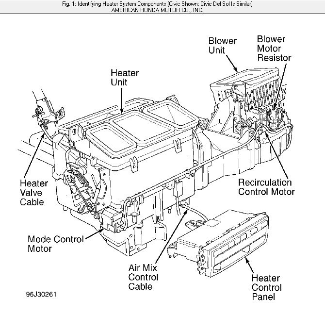 i have a 1997 honda civic all heater fan works defrost