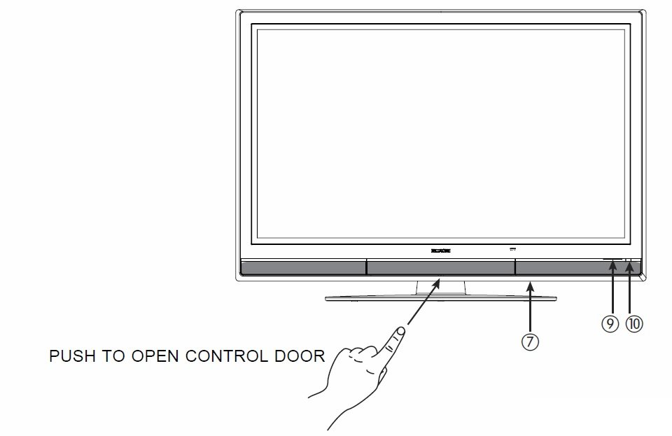 then you'll see the power button on the right hand side (labeled #1 in this  diagram):