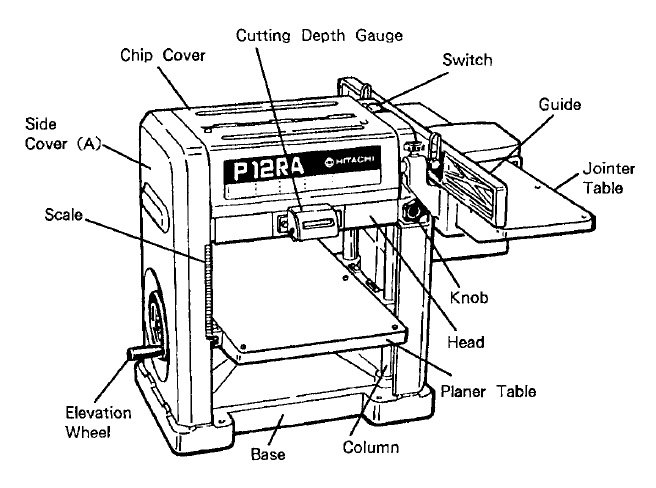 I Have An Hitachi P12ra Planer That I Need To Have The