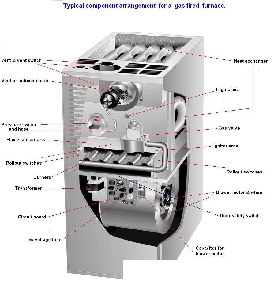 bryant 90 furnace manual daily instruction manual guides u2022 rh testingwordpress co payne furnace installation manual pf4mna025 payne furnace pg95xat installation manual