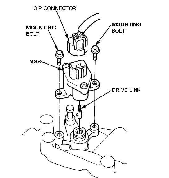 Honda Accord 95 Speed Sensor Located In The Car