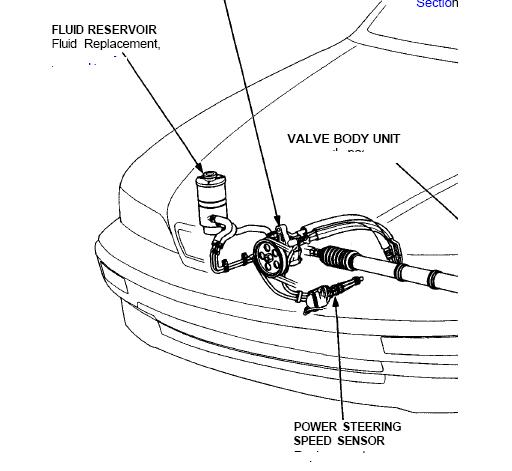 How to fix Acura power steering leak?