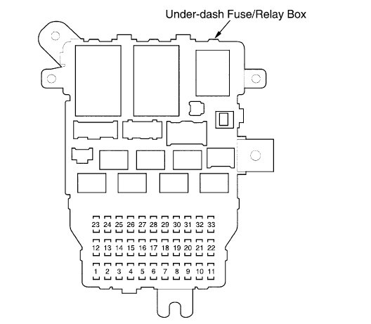 which fuse number in the fuse box controls the night ... 2004 honda accord fuse box under hood 2004 honda accord fuse box diagram #13