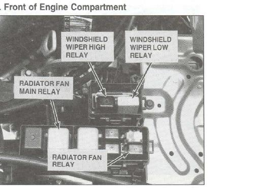 the exact location of the fan relay on a 1994 acura legend because rh justanswer com 1995 Acura Legend 1992 Acura Legend