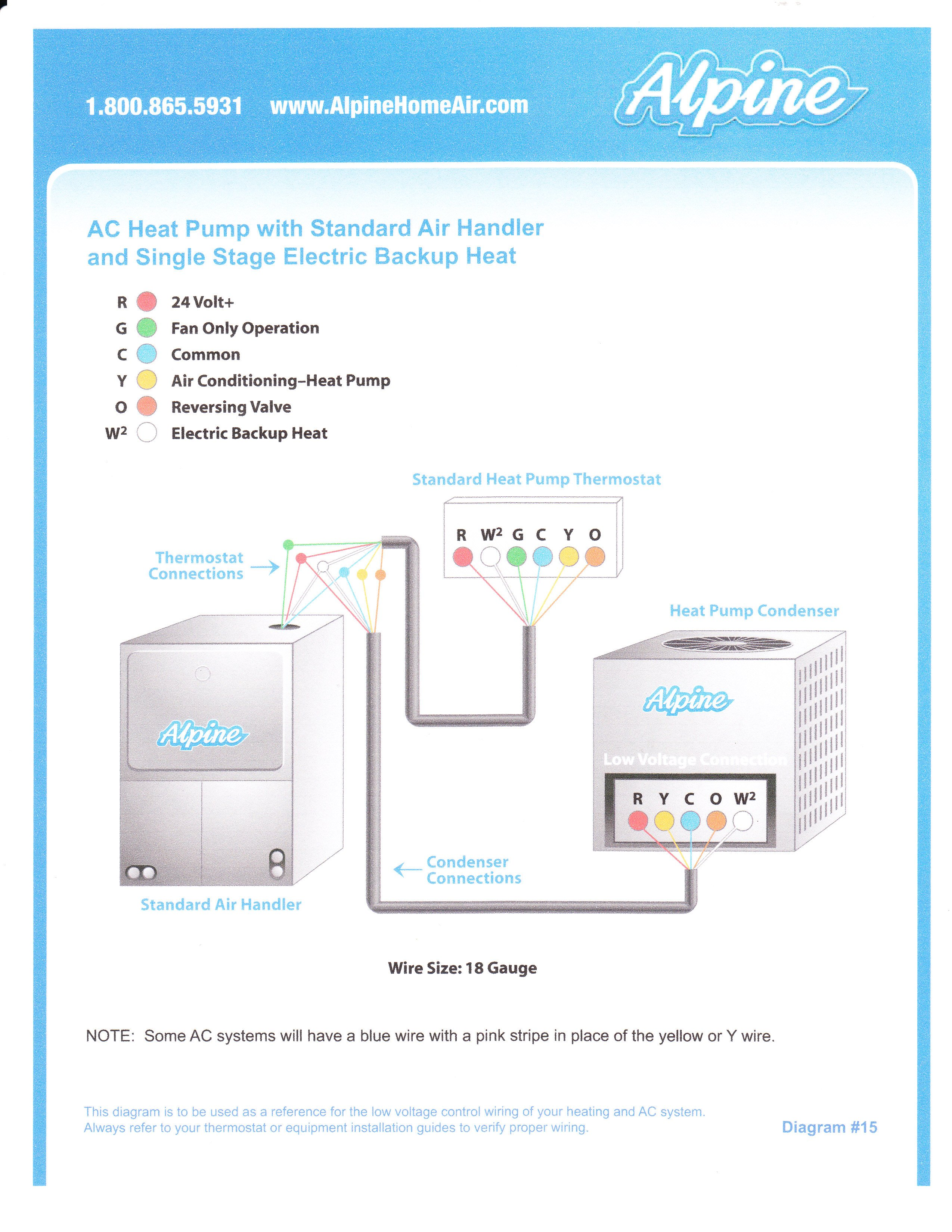 Hooking Up A Stat To A Heatpump  Electric Furnace