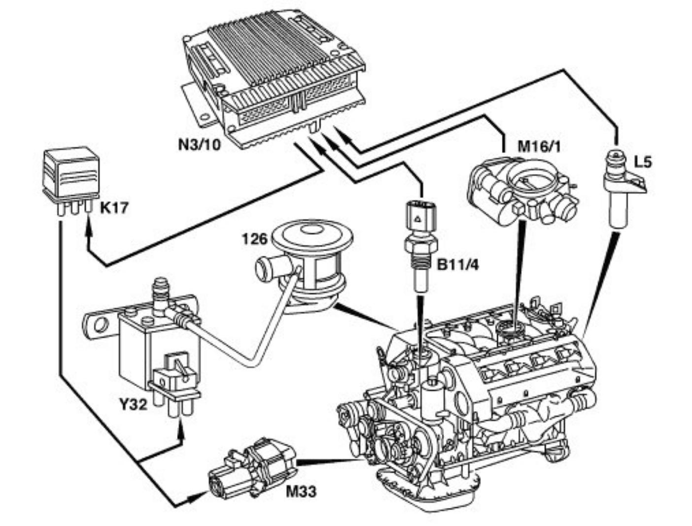 1998 slk230 engine check