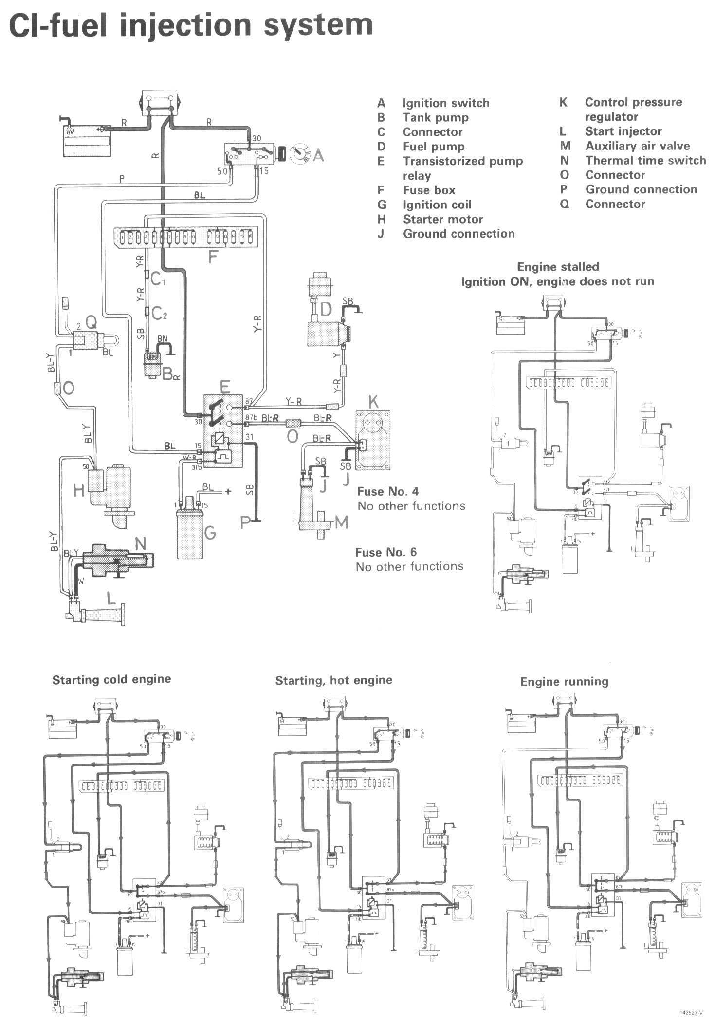 I have a 1990 volvo 240 GL,2.3litre fuel injected which regularly wont  fire,24hours later it fires up straight away & can | Volvo 240 Fuel Pump Wiring Diagram |  | JustAnswer