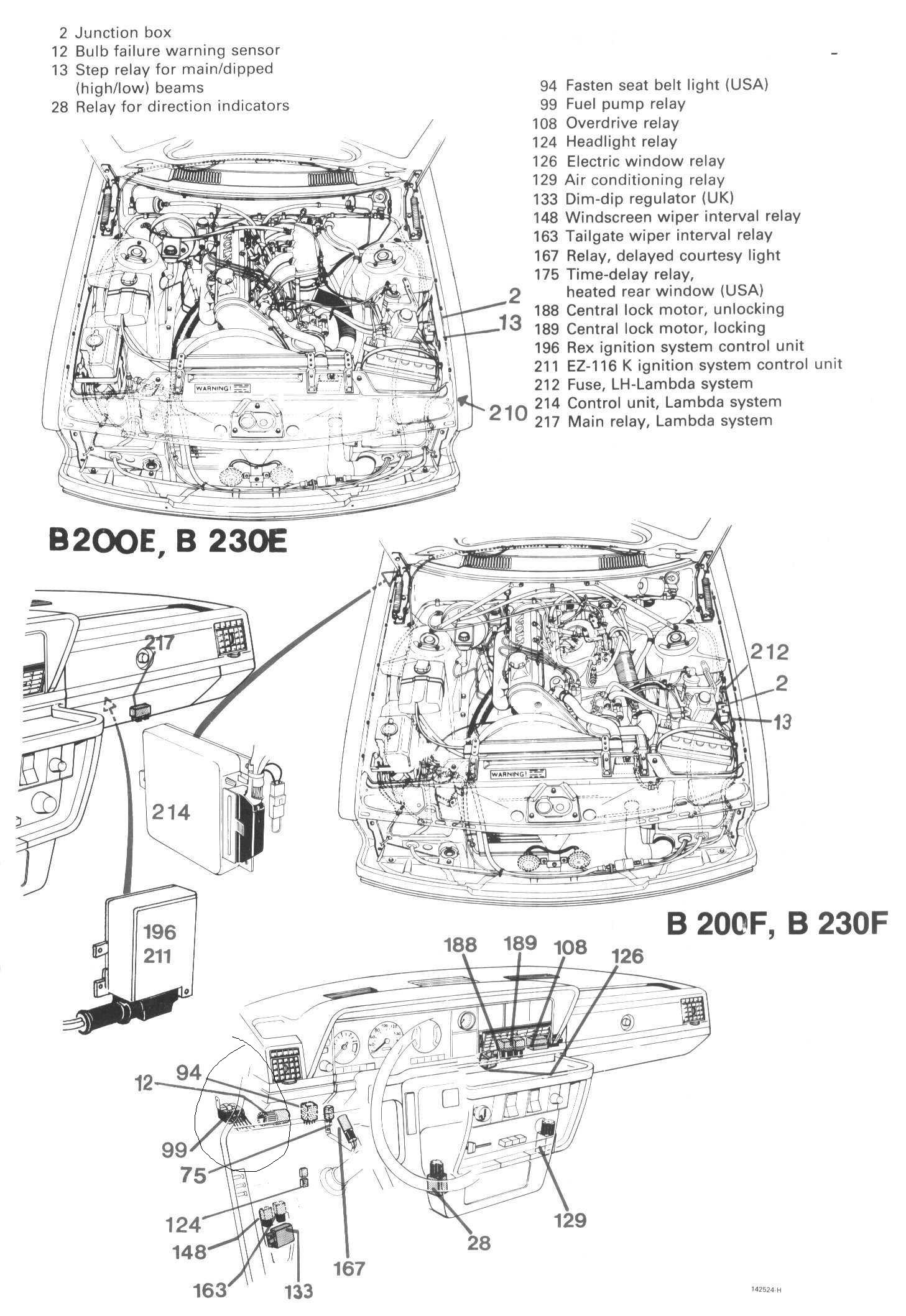 1991 volvo 240 fuse box diagram   31 wiring diagram images