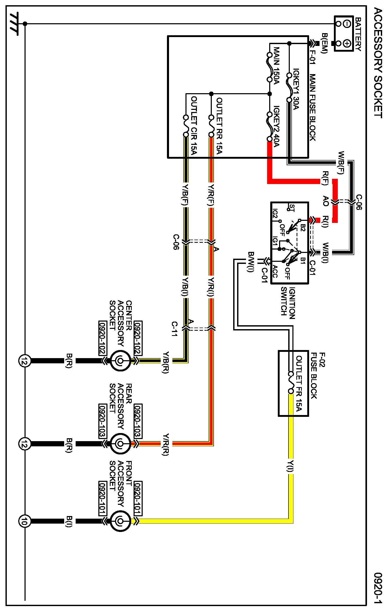 on Mazda 3 Wiring Diagram Door