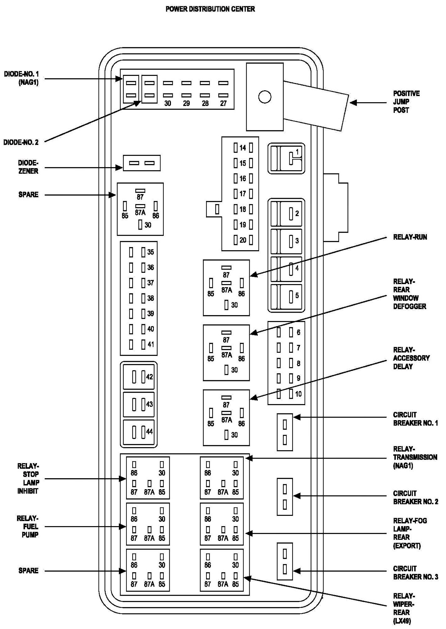 DIAGRAM] Chrysler 300 Touring Fuse Box Diagram In Trunk Of FULL Version HD  Quality Trunk Of - TRUCKFUSO8320.RISTORANTEPRATOVERDE.ITtruckfuso8320.ristorantepratoverde.it