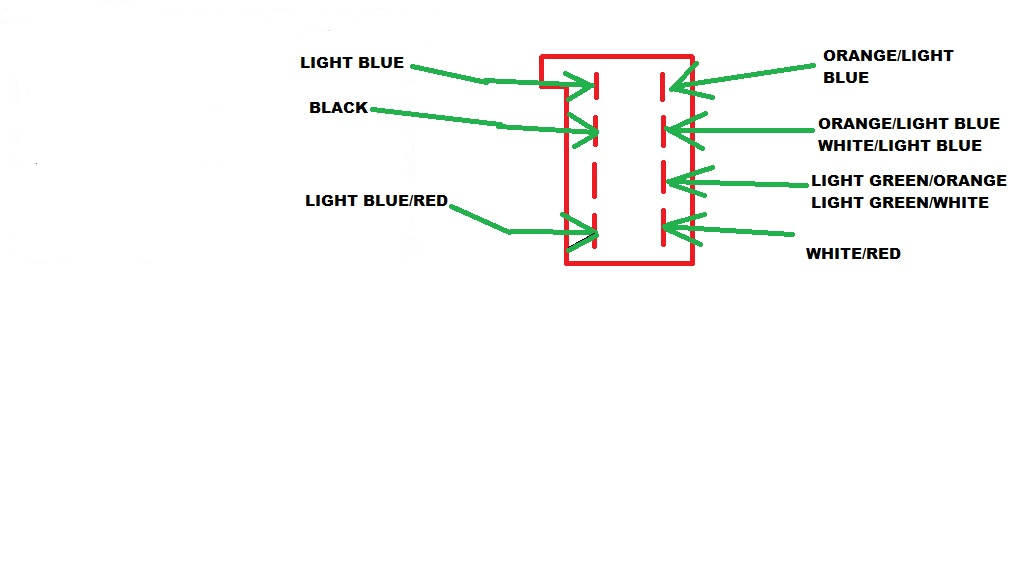 ford mustang hazard switch wiring diagram ford wiring diagrams rh blogar co
