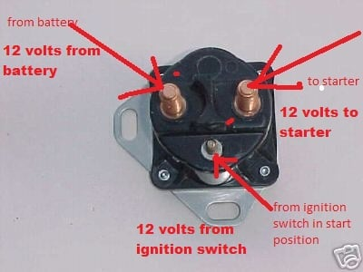 1989 mustang starter solenoid wiring diagram free picture basic starter solenoid wiring diagram free picture