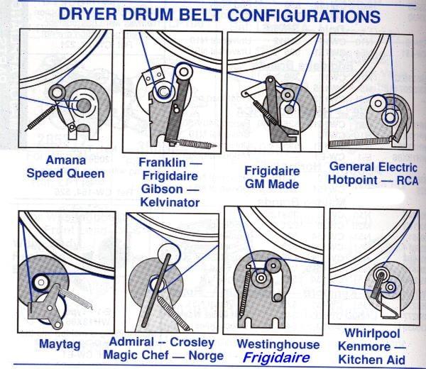 Hotpoint Elc Dryer Model Dlb 2450 Bsl Put New Belt Manual Guide