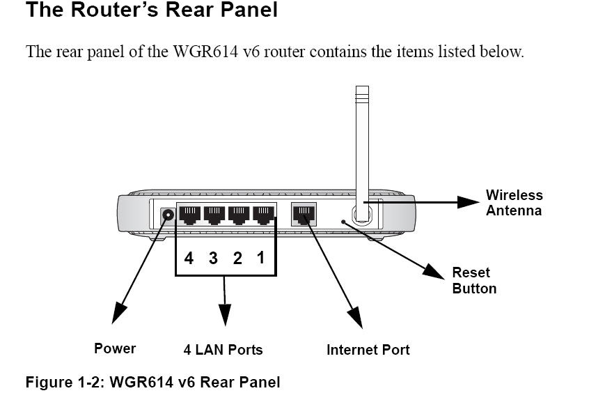 i have an netgear wpn824 v2 router and for some reason the rh justanswer com One Touch Button Netgear Router Netgear Antenna