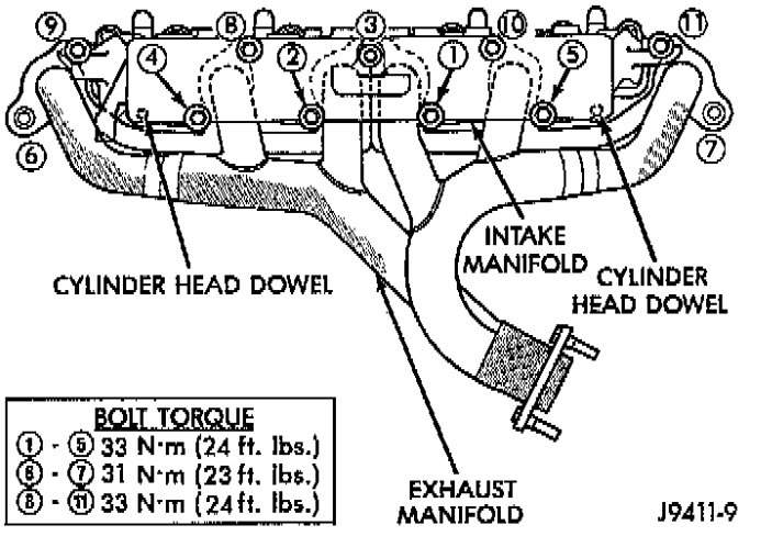 jeep  torque specs  manifolds and rocker assembly