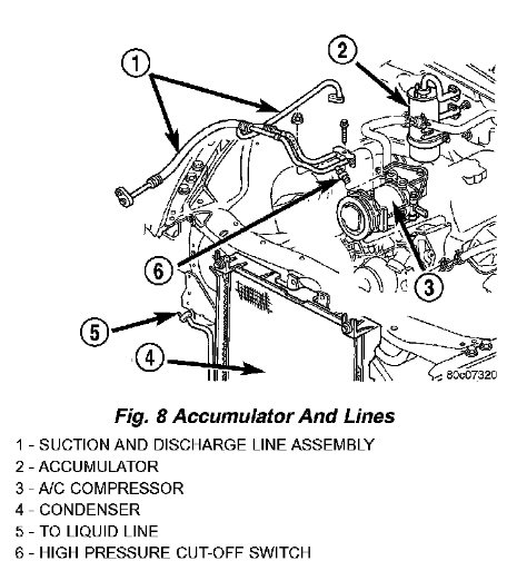 Radio Wiring Diagram For 2007 Dodge Caliber additionally 1998 Dodge Truck Wiring Diagram likewise Vw besides 54ote Remove Radiator 2007 Dodge Charger 2 together with Discussion C1715 ds714095. on dodge dakota 3 9