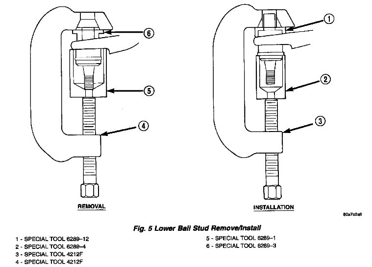 ball joints diagram wiring diagram online Control Arm Diagram step by step diagram for replacement of the upper and lower ball 2004 accord ball joint diagram ball joints diagram