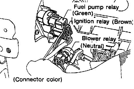 fuel filter location on fuel pump relay wiring diagram on subaru rh vitaleapp co 2006 Subaru Impreza Radio Wiring Diagram Subaru Impreza Stereo Wiring Diagram