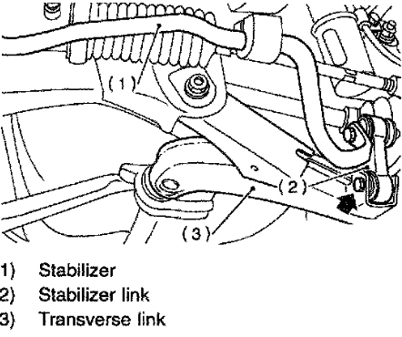 Subaru Front Suspension Diagram Html