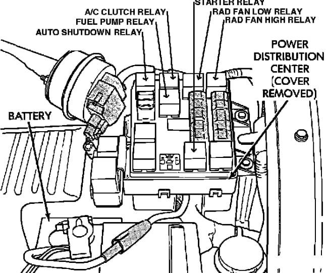 2001 Dodge Intrepid Ignition Switch Location Free Download Wiring