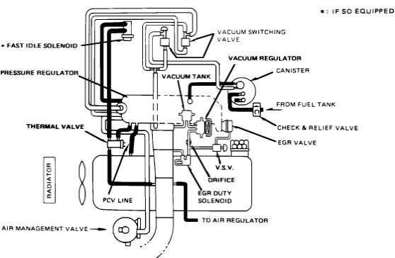 tps wiring diagram · fuel line diagram