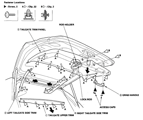 audi a6 door panel removal instructions