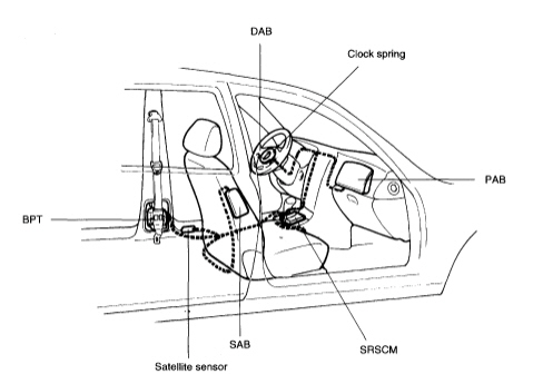 Chevrolet Cruise Control Wiring Diagram moreover Ford Airbag Module Location in addition 93 Accord Abs Control Module Location moreover Engine Control Unit Mercedes additionally  on 93 accord abs control module location