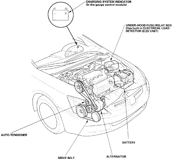 I Need A Drive Belt Diagram For A 05 Accord 3 O  Can
