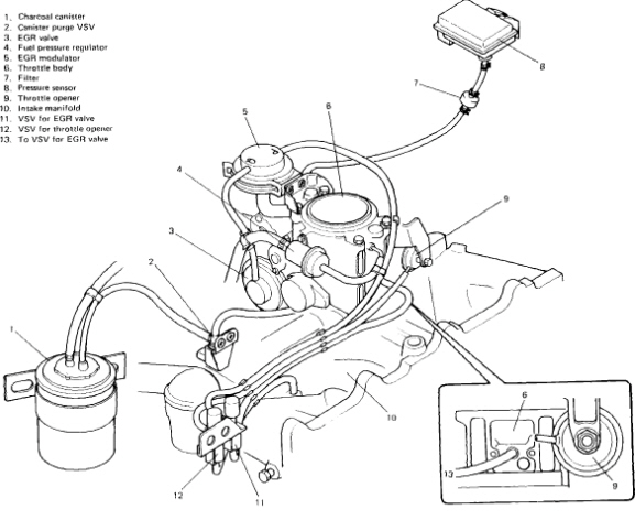 where do the vacume hoses go from the manafold and the on my 1991 rh justanswer com suzuki vitara vacuum diagram suzuki king quad 300 vacuum diagram