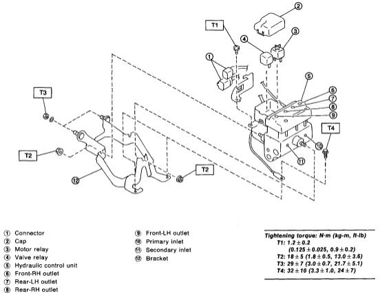 subaru abs relay diagram
