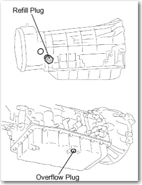 how do drain and fill the transmission on a 2006 toyota 4runner that Toyota 4Runner Special Edition graphic