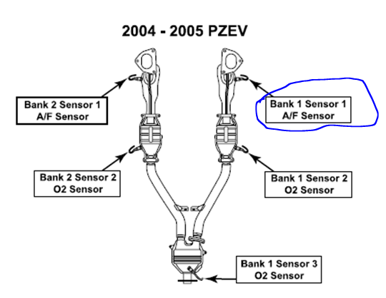 Maxresdefault moreover Subarupcv Notes furthermore Maxresdefault further Cracked Intake Boot as well Jeep Grand Cherokee Laredo Bright White. on 2004 subaru outback pcv valve location