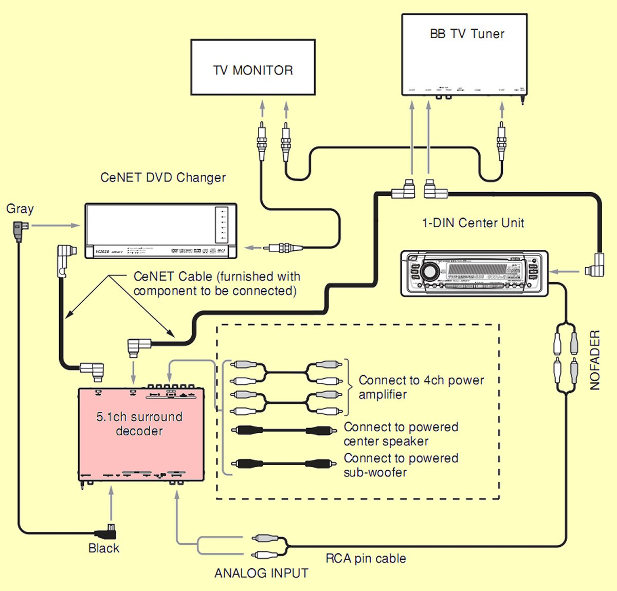 Wiring Diagram For Clarion Car Stereo Marine Radio Free Download Cadillac Seat