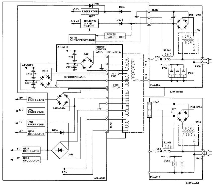 onkyo wiring diagram circuits symbols diagrams u2022 rh amdrums co uk onkyo tx-nr656 wiring diagram onkyo receiver wiring diagram