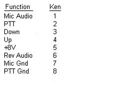 2011-06-16_215458_kenwood_pinout Kenwood Dnx Hd Wiring Diagram on clarion wiring diagram, columbia wiring diagram, samsung wiring diagram, pioneer wiring diagram, reading wiring diagram, sony wiring diagram, ge wiring diagram, fisher wiring diagram, lincoln wiring diagram, nissan maxima audio wiring diagram, apple wiring diagram, jensen wiring diagram, rca wiring diagram, panasonic wiring diagram, jackson wiring diagram, hayward wiring diagram, concord wiring diagram, alpine wiring diagram, jl audio wiring diagram, jvc wiring diagram,
