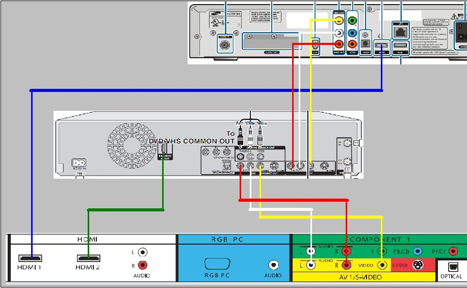 Vizio Hook Up Diagrams - ~ Wiring Diagram Portal ~ •