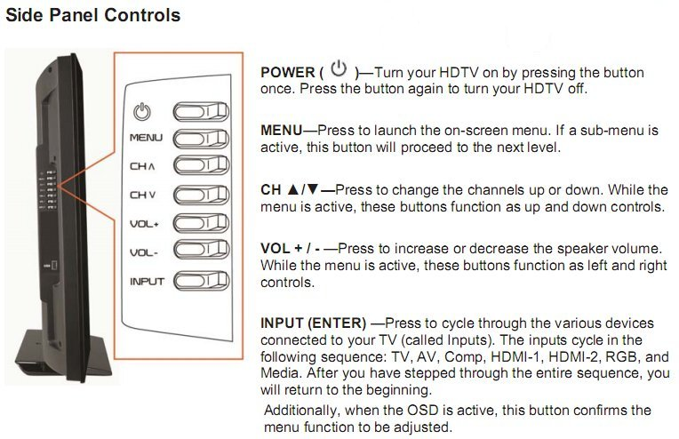 Lg Tv Volume Control On Tv