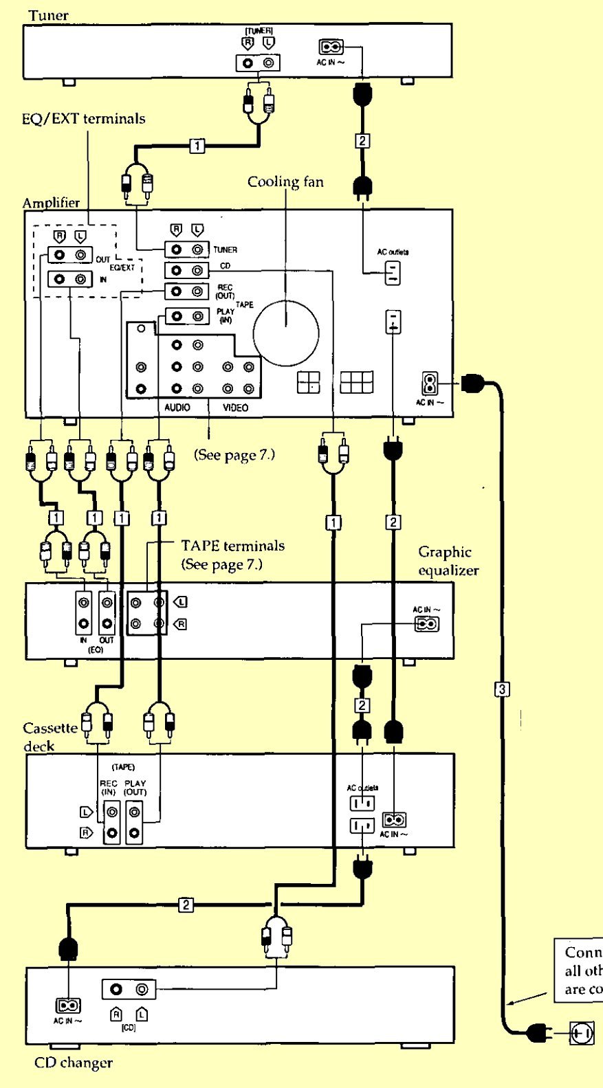 technics home stereo wiring diagram 19 27 kenmo lp de \u2022technics home stereo wiring diagram