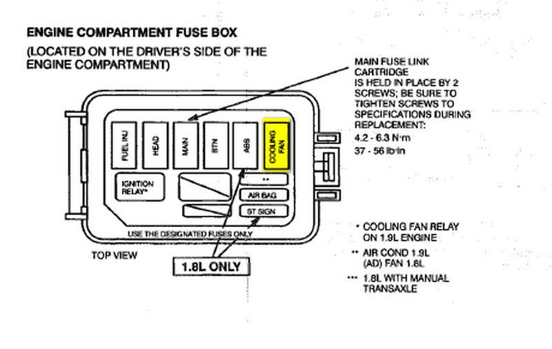 2011 06 12_181240_escort_fuse 1994 ford escort fan does not come on when the a c is turned on wiring diagram for 1994 ford escort at crackthecode.co