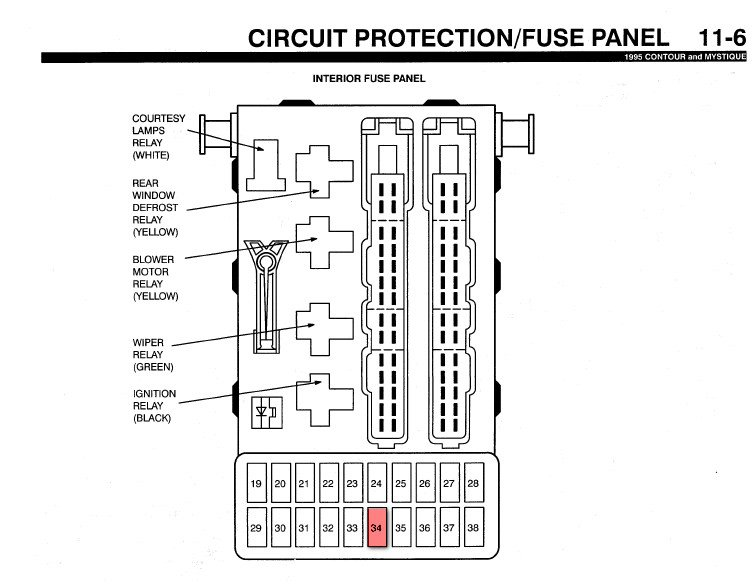 2011 07 27_022632_power_and_groung1 ford contour fuse box ford wiring diagrams for diy car repairs 1999 mercury mystique fuse box diagram at gsmx.co